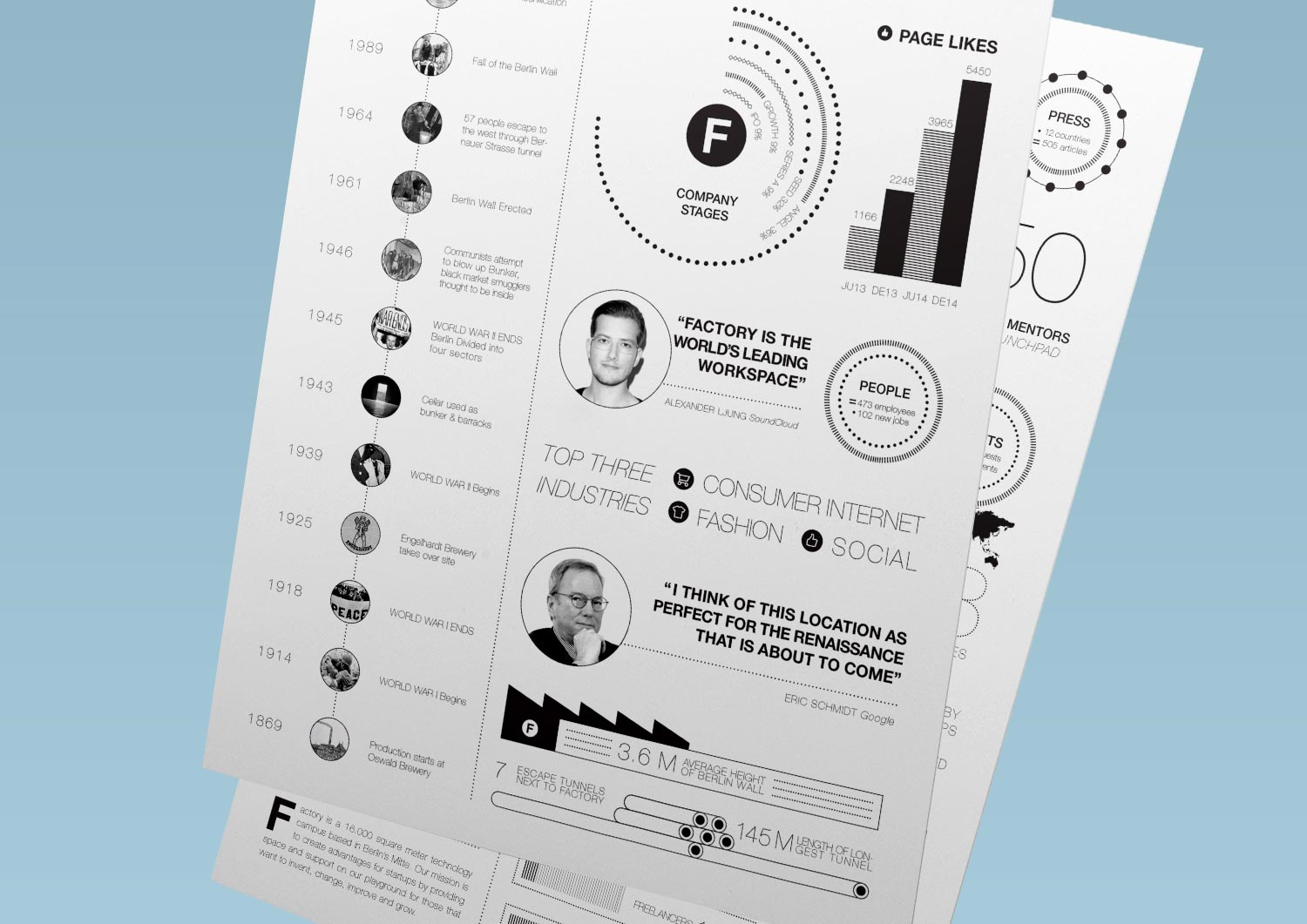 Manuel Astorga infographic design studio